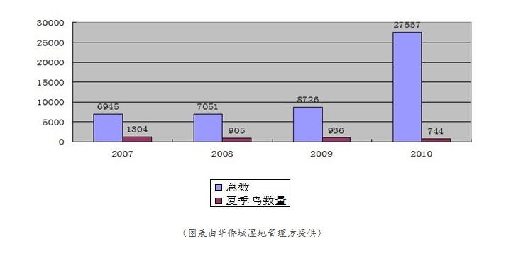 sznews_chart_1.JPG